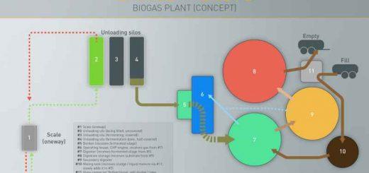 thumb_50_biogas-plant-concept_EN