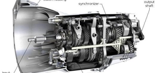 real-manual-gearbox-transmission_1